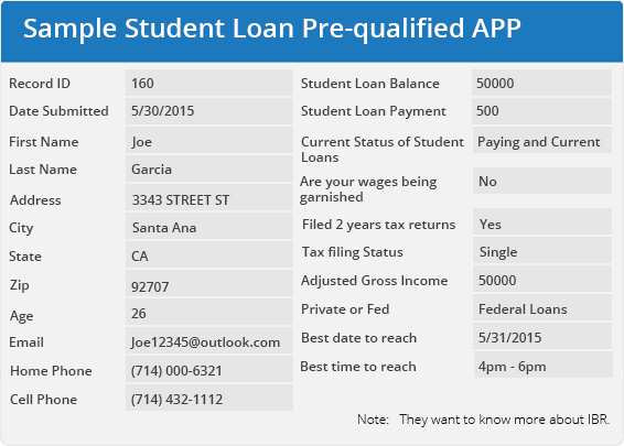 sample-student-loan-pre-qualified
