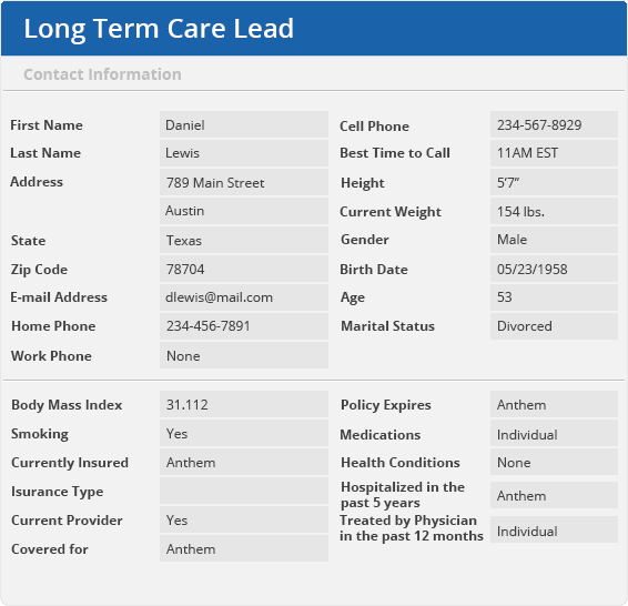 sample_long_term_leads_price