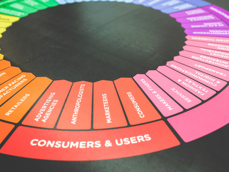 Who are your target audiences?